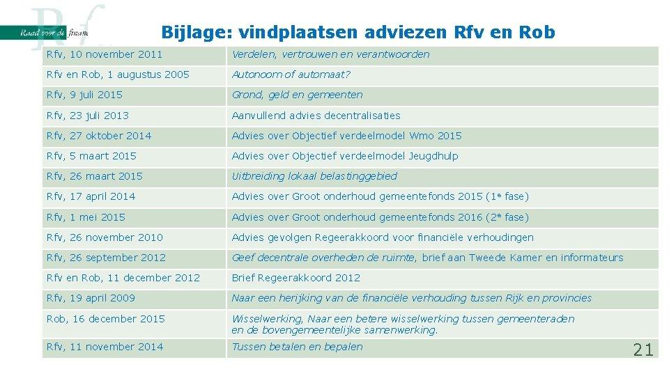 Bijlage: vindplaatsen adviezen Rfv en Rob Rfv, 10 november 2011 Verdelen, vertrouwen en verantwoorden