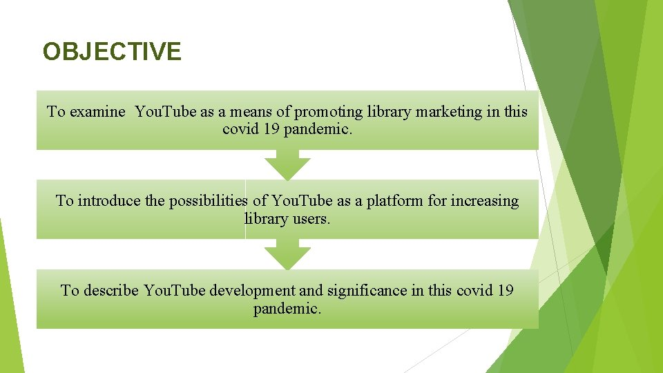 OBJECTIVE To examine You. Tube as a means of promoting library marketing in this