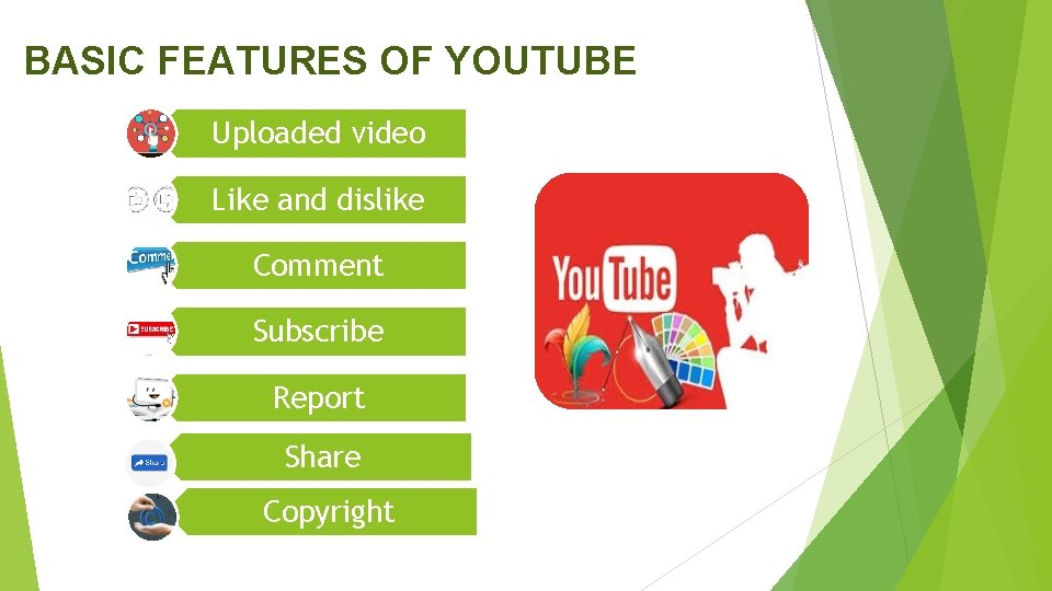 BASIC FEATURES OF YOUTUBE Uploaded video Like and dislike Comment Subscribe Report Share Copyright
