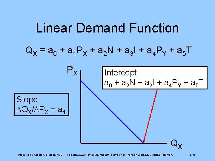 Linear Demand Function Q X = a 0 + a 1 P X +