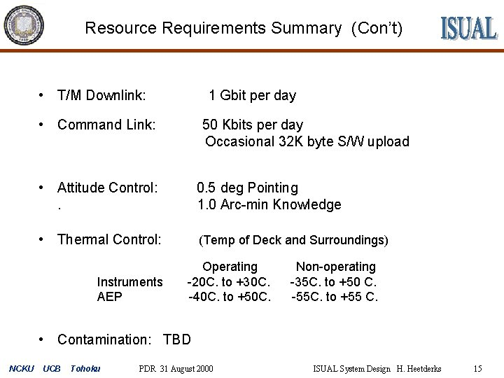 Resource Requirements Summary (Con't) • T/M Downlink: 1 Gbit per day • Command Link: