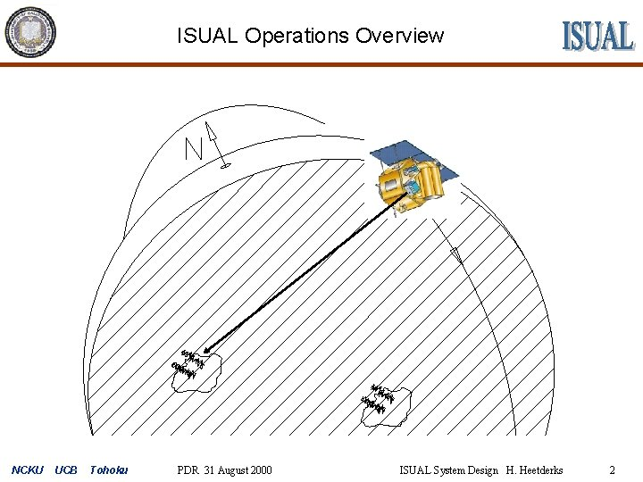 ISUAL Operations Overview NCKU UCB Tohoku PDR 31 August 2000 ISUAL System Design H.