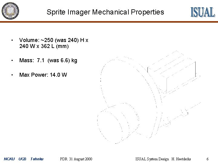 Sprite Imager Mechanical Properties • Volume: ~250 (was 240) H x 240 W x