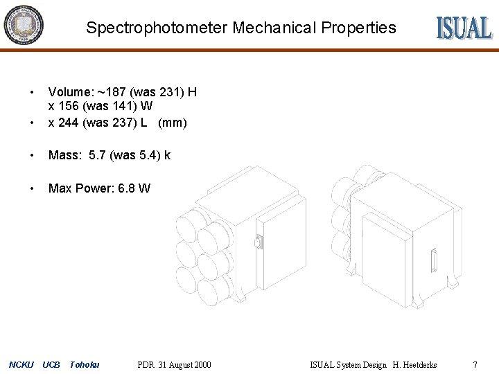 Spectrophotometer Mechanical Properties • • Volume: ~187 (was 231) H x 156 (was 141)