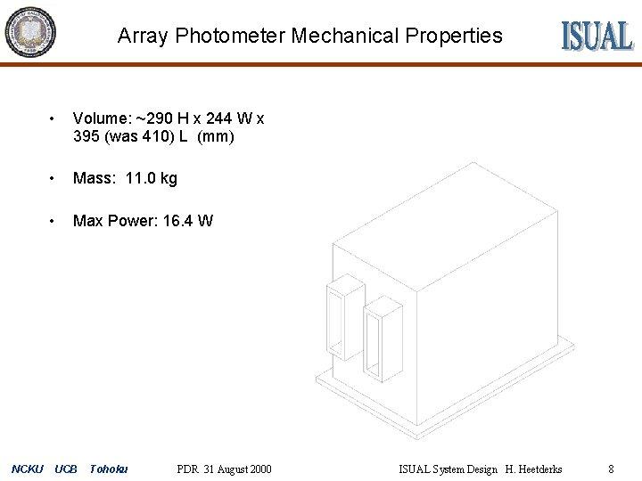 Array Photometer Mechanical Properties NCKU • Volume: ~290 H x 244 W x 395