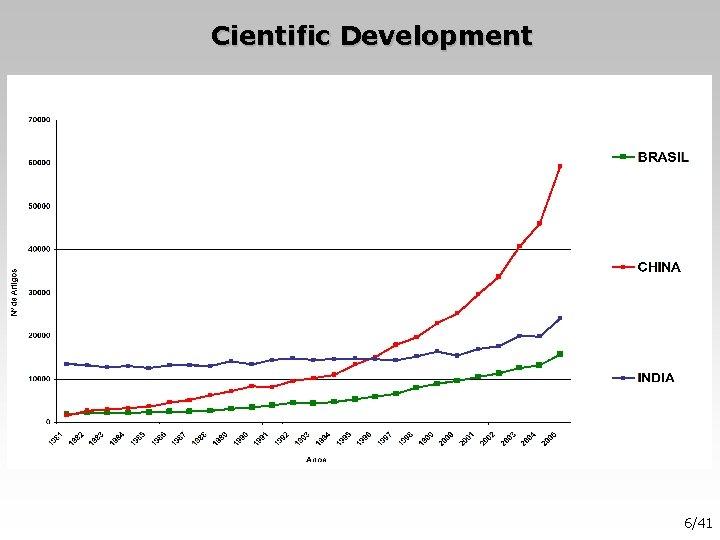 Cientific Development 6/41