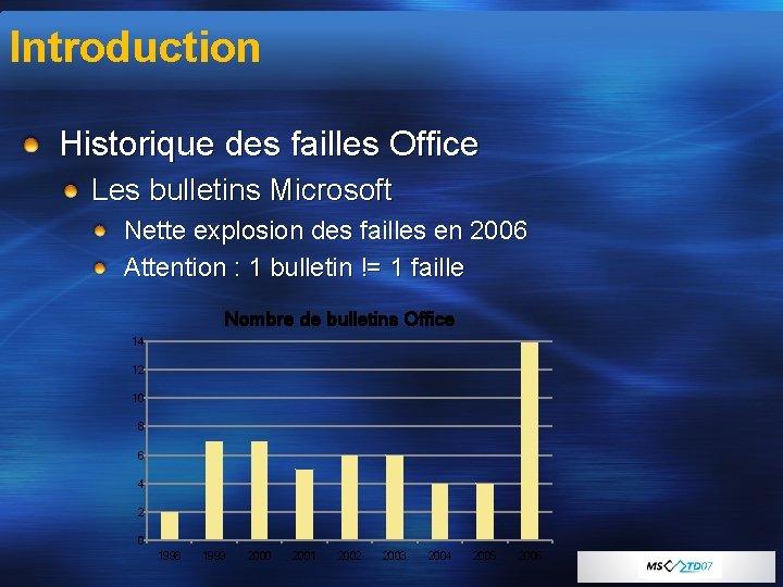 Introduction Historique des failles Office Les bulletins Microsoft Nette explosion des failles en 2006
