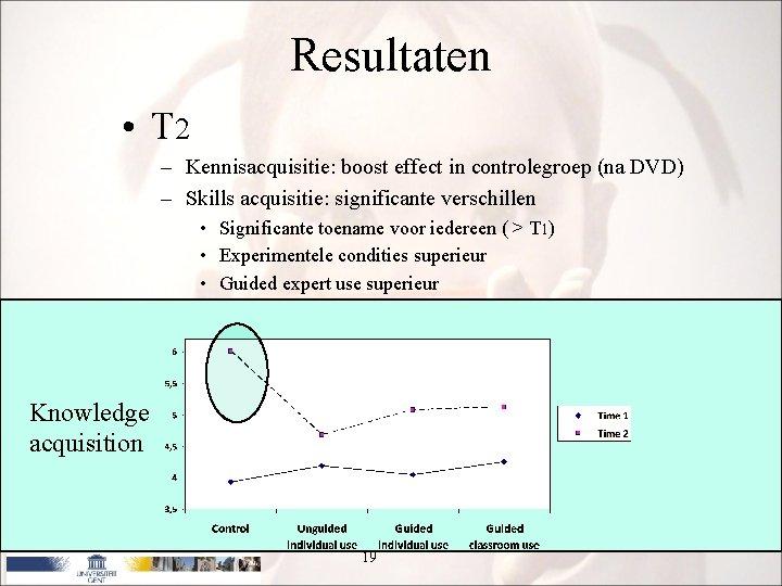 Resultaten • T 2 – Kennisacquisitie: boost effect in controlegroep (na DVD) – Skills
