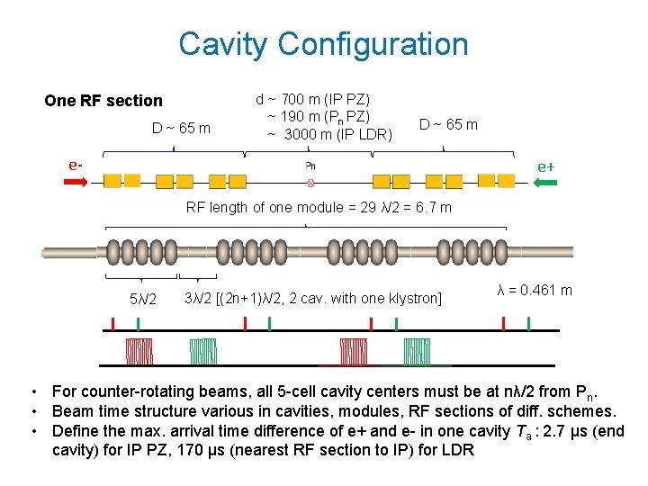 Cavity Configuration One RF section D ~ 65 m d ~ 700 m (IP