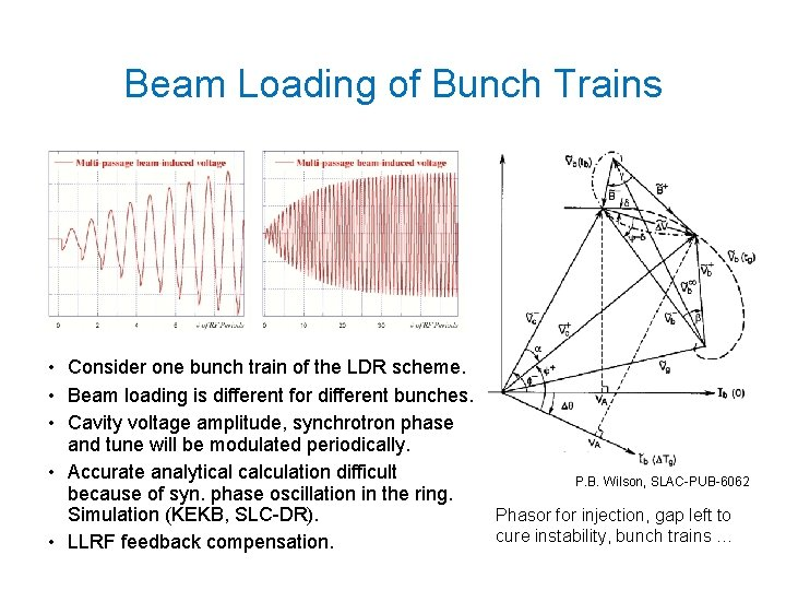 Beam Loading of Bunch Trains • Consider one bunch train of the LDR scheme.