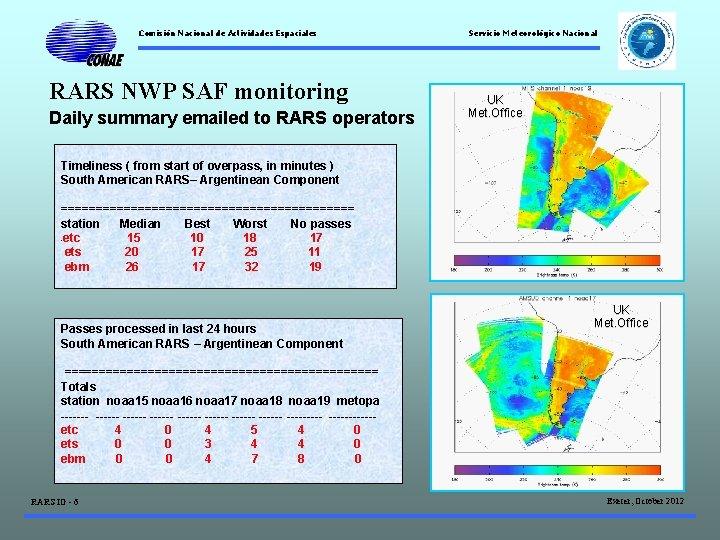 Comisión Nacional de Actividades Espaciales RARS NWP SAF monitoring Daily summary emailed to RARS