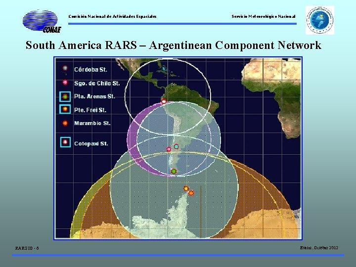 Comisión Nacional de Actividades Espaciales Servicio Meteorológico Nacional South America RARS – Argentinean Component