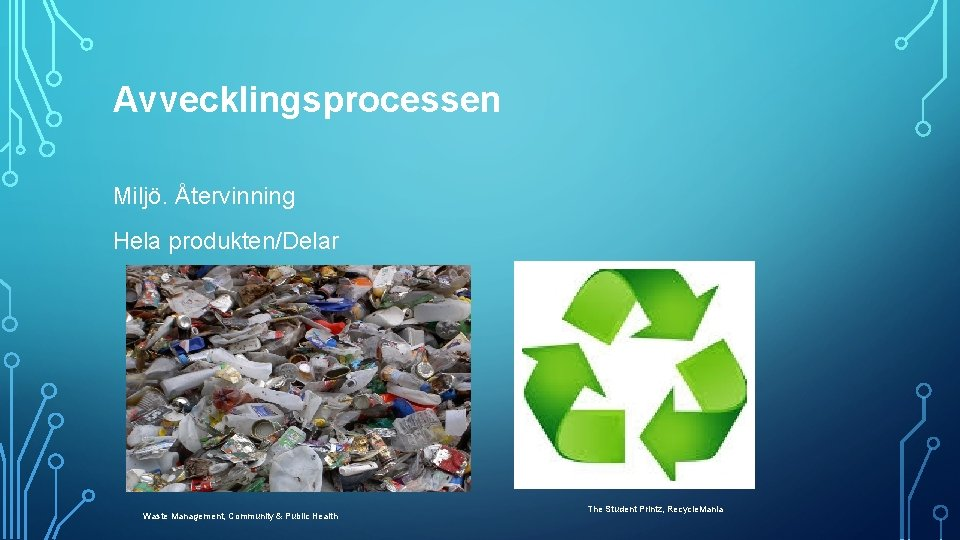 Avvecklingsprocessen Miljö. Återvinning Hela produkten/Delar Waste Management, Community & Public Health The Student Printz,