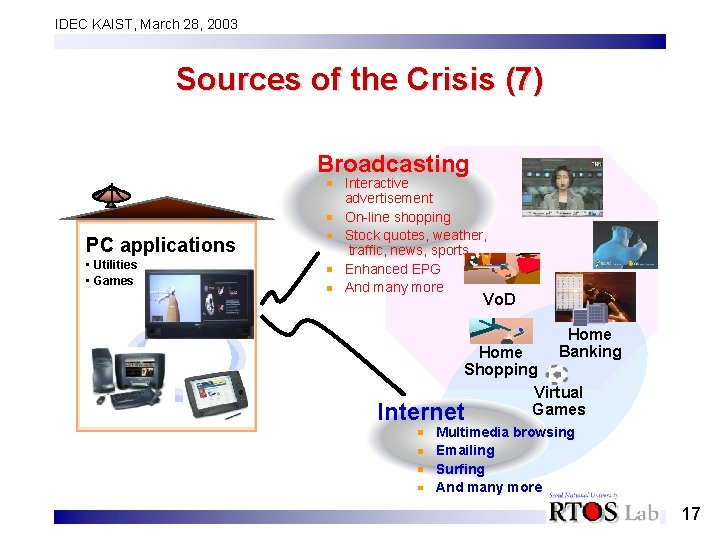 IDEC KAIST, March 28, 2003 Sources of the Crisis (7) Broadcasting PC applications •
