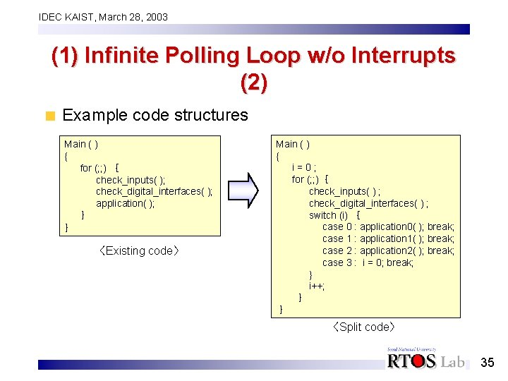 IDEC KAIST, March 28, 2003 (1) Infinite Polling Loop w/o Interrupts (2) Example code