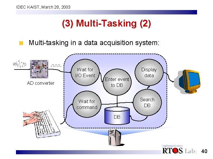 IDEC KAIST, March 28, 2003 (3) Multi-Tasking (2) Multi-tasking in a data acquisition system: