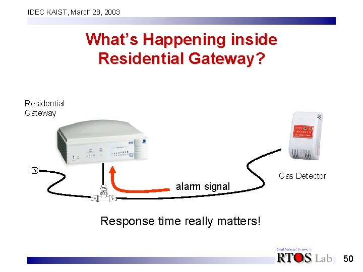 IDEC KAIST, March 28, 2003 What's Happening inside Residential Gateway? Residential Gateway Gas Detector