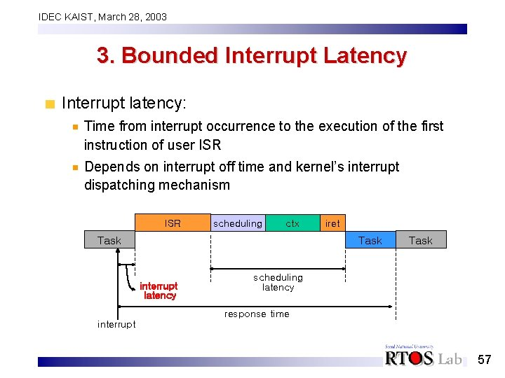IDEC KAIST, March 28, 2003 3. Bounded Interrupt Latency Interrupt latency: Time from interrupt