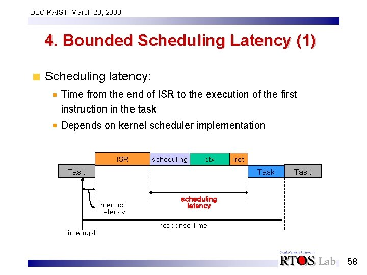 IDEC KAIST, March 28, 2003 4. Bounded Scheduling Latency (1) Scheduling latency: Time from