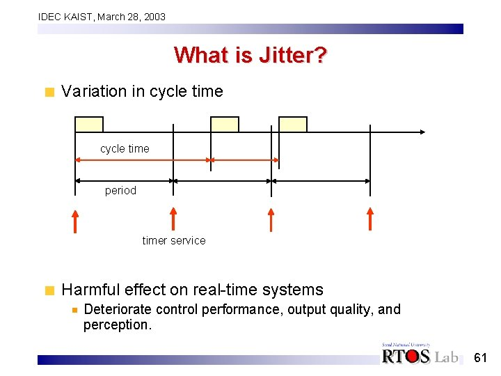 IDEC KAIST, March 28, 2003 What is Jitter? Variation in cycle time period timer