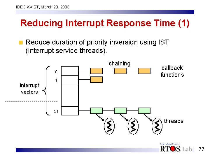 IDEC KAIST, March 28, 2003 Reducing Interrupt Response Time (1) Reduce duration of priority