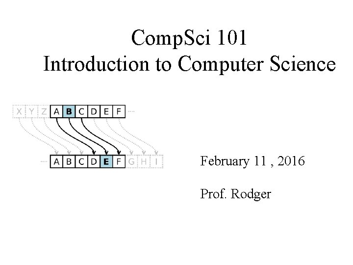 Comp. Sci 101 Introduction to Computer Science February 11 , 2016 Prof. Rodger