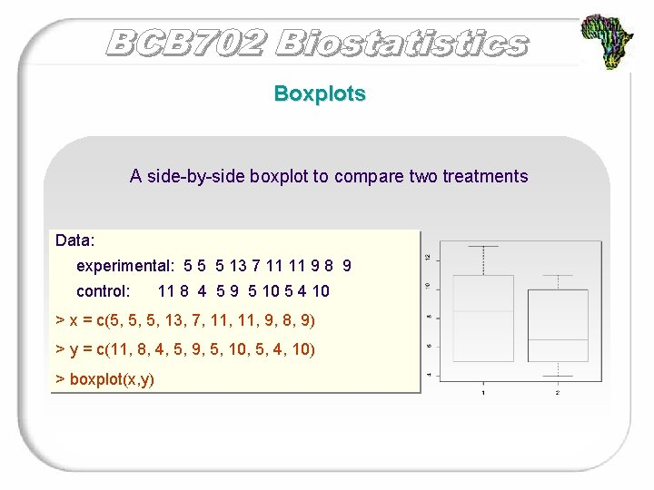 Boxplots A side-by-side boxplot to compare two treatments Data: experimental: 5 5 5 13