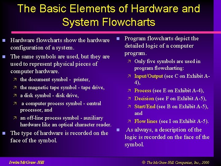 The Basic Elements of Hardware and System Flowcharts n n Hardware flowcharts show the