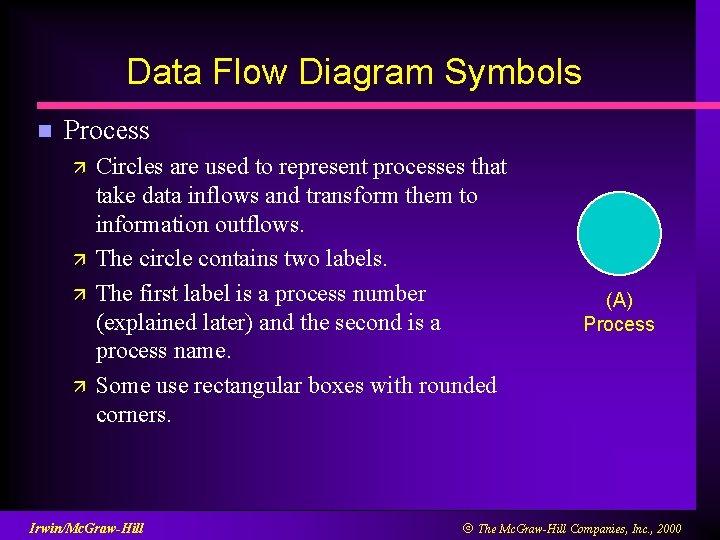 Data Flow Diagram Symbols n Process ä ä Circles are used to represent processes