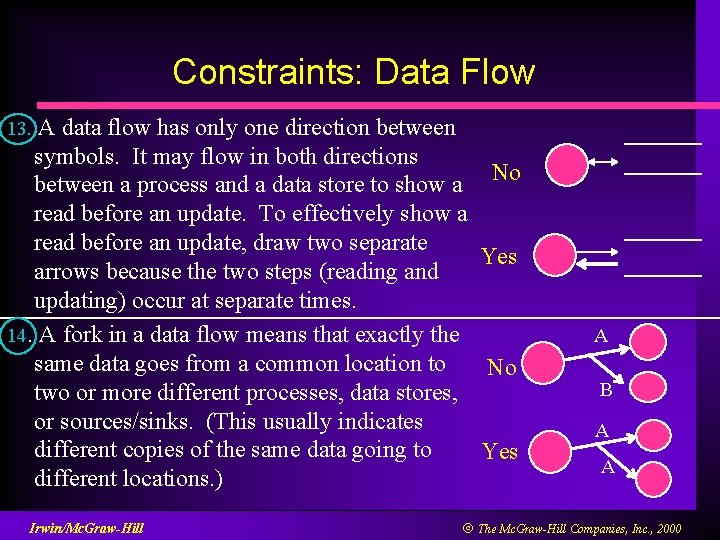 Constraints: Data Flow 13. A data flow has only one direction between symbols. It