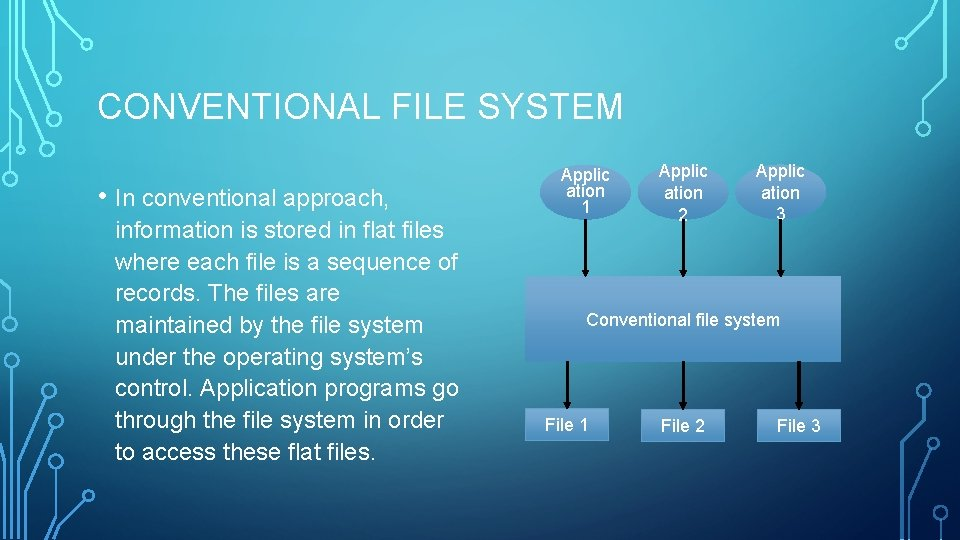 CONVENTIONAL FILE SYSTEM • In conventional approach, information is stored in flat files where