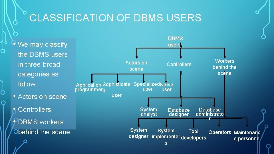 CLASSIFICATION OF DBMS USERS DBMS users • We may classify the DBMS users in