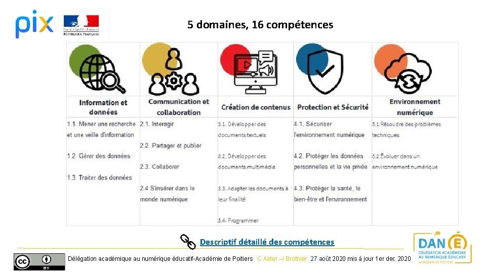 5 domaines, 16 compétences Descriptif détaillé des compétences Délégation académique au numérique éducatif-Académie de