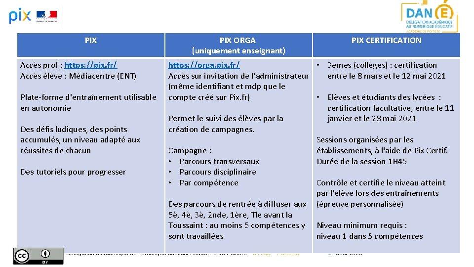 PIX Accès prof : https: //pix. fr/ Accès élève : Médiacentre (ENT) Plate-forme d'entraînement