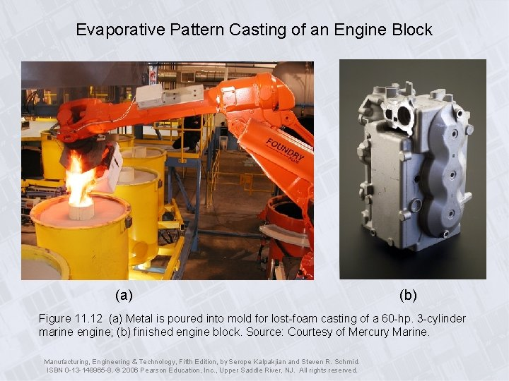 Evaporative Pattern Casting of an Engine Block (a) (b) Figure 11. 12 (a) Metal