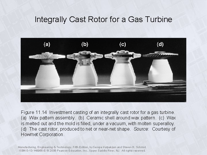 Integrally Cast Rotor for a Gas Turbine Figure 11. 14 Investment casting of an