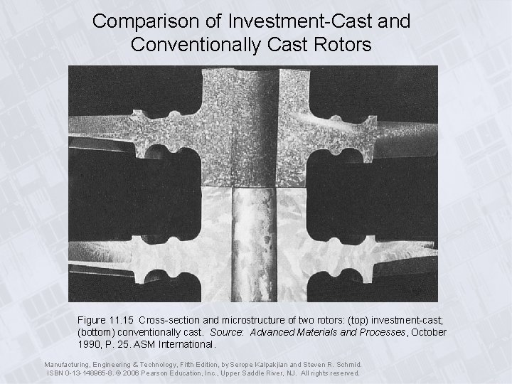 Comparison of Investment-Cast and Conventionally Cast Rotors Figure 11. 15 Cross-section and microstructure of