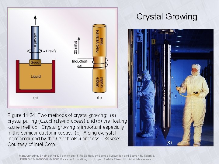 Crystal Growing Figure 11. 24 Two methods of crystal growing: (a) crystal pulling (Czochralski