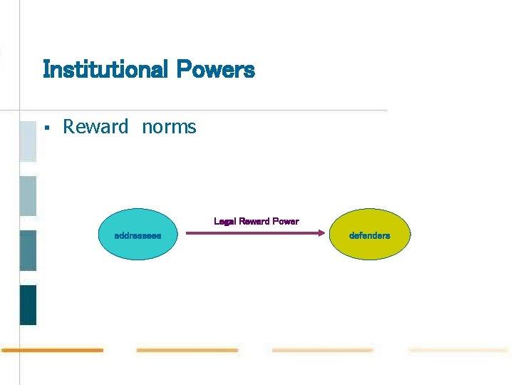 Institutional Powers § Reward norms Legal Reward Power addressees defenders