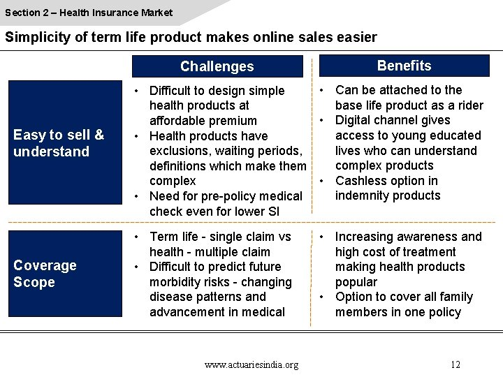 Section 2 – Health Insurance Market Simplicity of term life product makes online sales