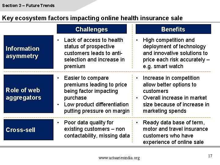 Section 3 – Future Trends Key ecosystem factors impacting online health insurance sale Challenges