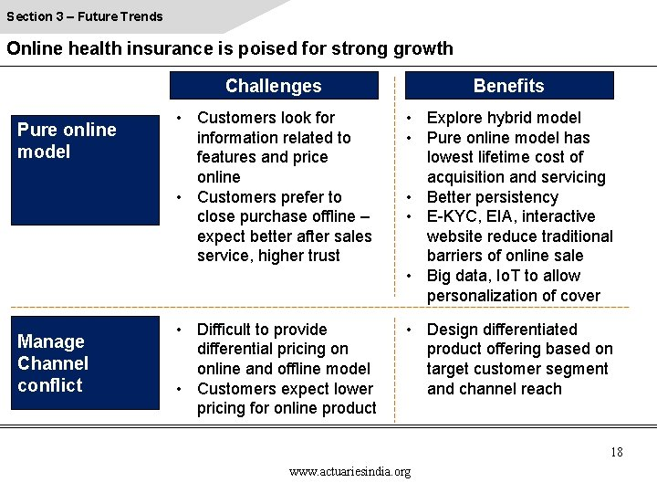 Section 3 – Future Trends Online health insurance is poised for strong growth Pure