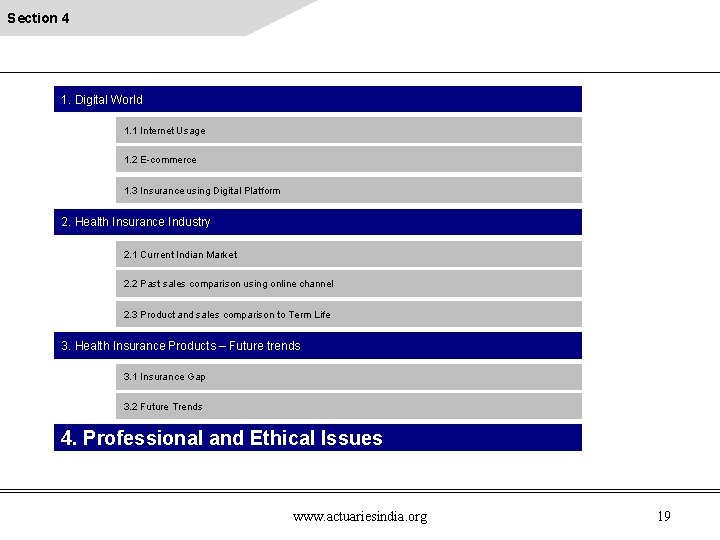 Section 4 1. Digital World 1. 1 Internet Usage 1. 2 E-commerce 1. 3