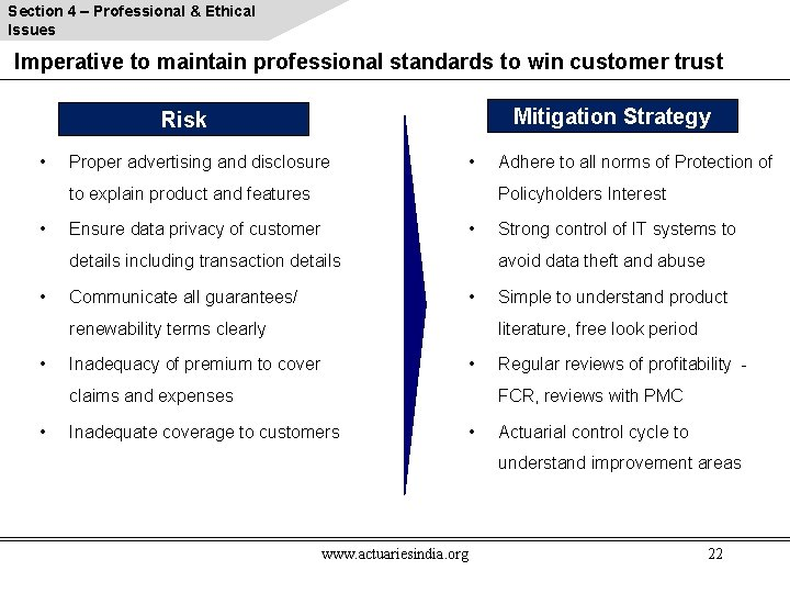 Section 4 – Professional & Ethical Issues Imperative to maintain professional standards to win