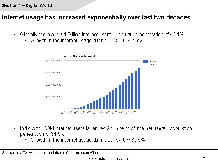 Section 1 – Digital World Internet usage has increased exponentially over last two decades…