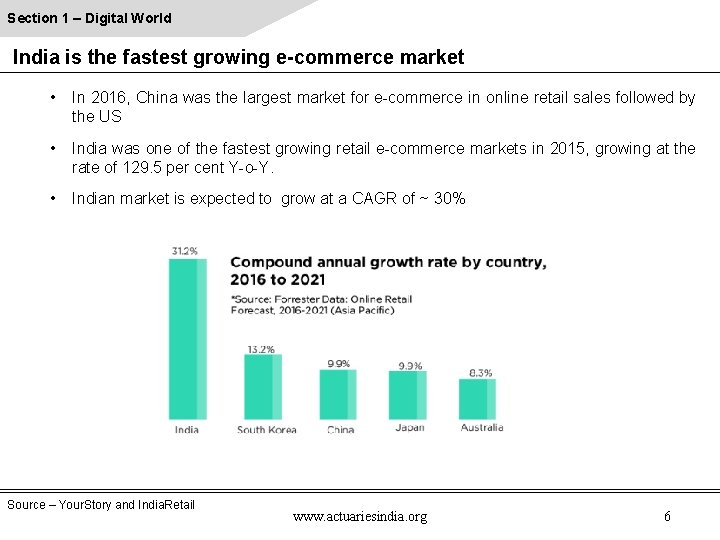 Section 1 – Digital World India is the fastest growing e-commerce market • In