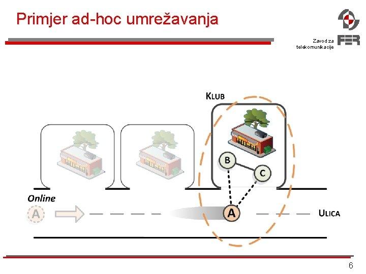 Primjer ad-hoc umrežavanja Zavod za telekomunikacije 6