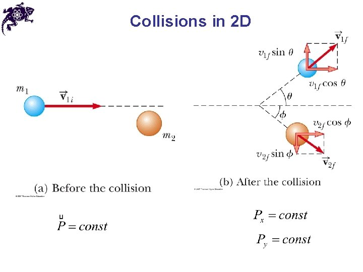 Collisions in 2 D