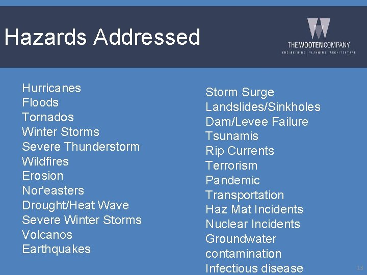 Hazards Addressed Hurricanes Floods Tornados Winter Storms Severe Thunderstorm Wildfires Erosion Nor'easters Drought/Heat Wave