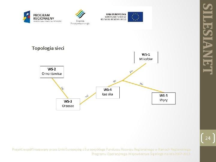 SILESIANET Topologia sieci 24 Projekt współfinasowany przez Unie Europejską z Europejskiego Funduszu Rozwoju Regionalnego
